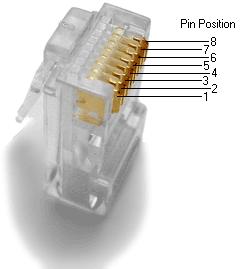 Rj45plug-8p8c