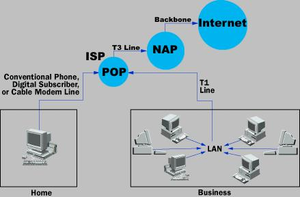 internet-infrastructure