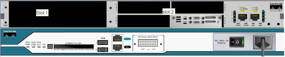 router2_ports